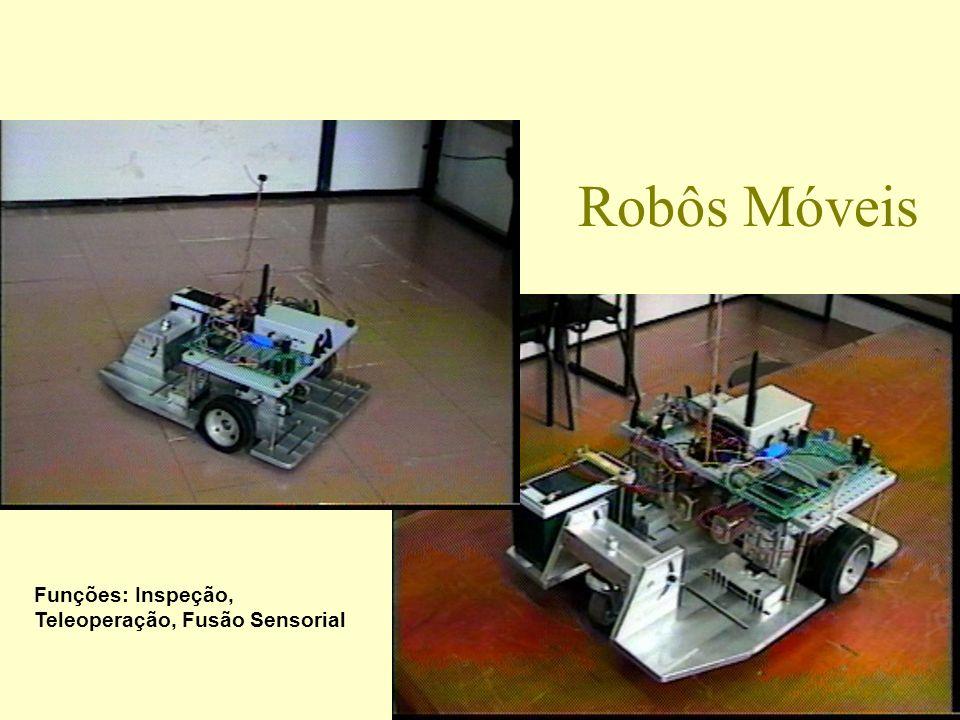 Robótica Móvel – UFES – Espírito Santo Robô Móvel Robô com 4 patas
