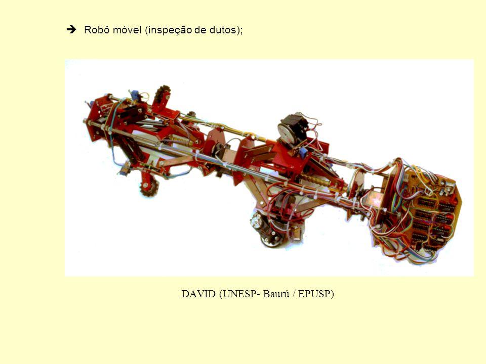 Robótica Móvel UNICAMP - LAR Sistema Robótico Móvel Cadeira de Rodas