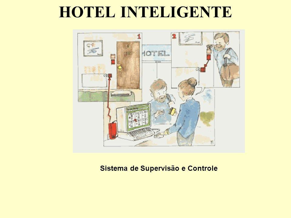 HOTEL INTELIGENTE Ao abrir a porta de seu quarto o hóspede utiliza um cartão magnético identificado a partir de um software de controle de acessos. Um