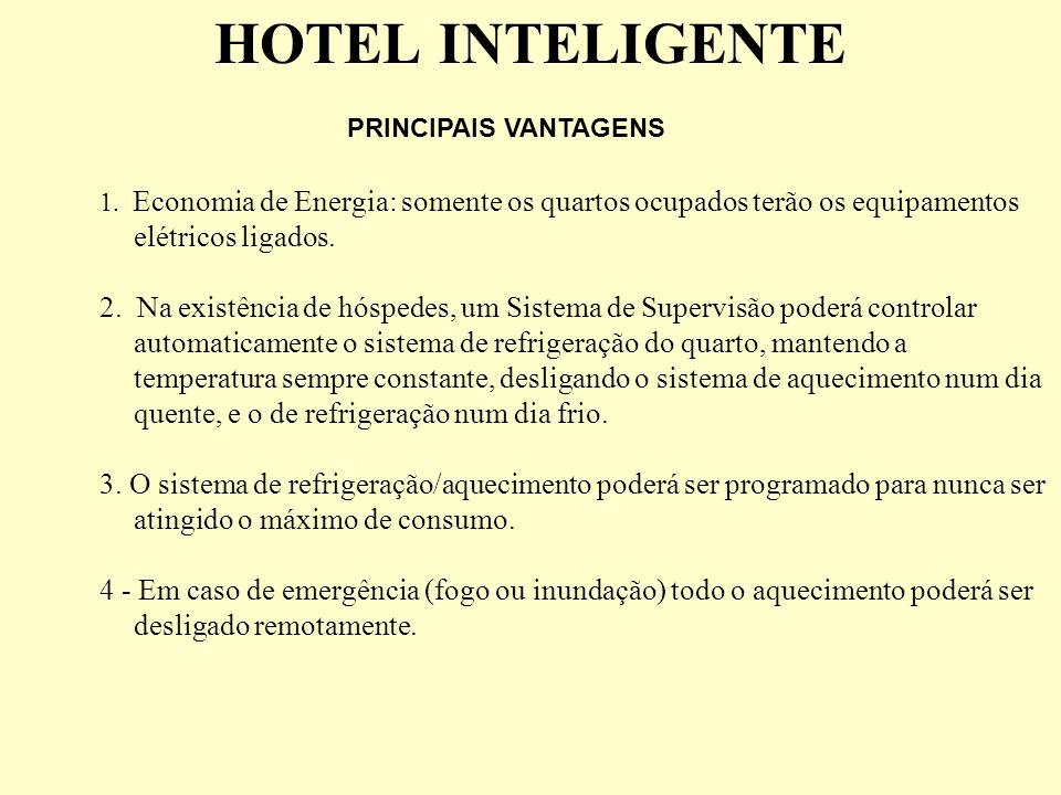 HOTEL INTELIGENTE Sistema de Supervisão e Controle