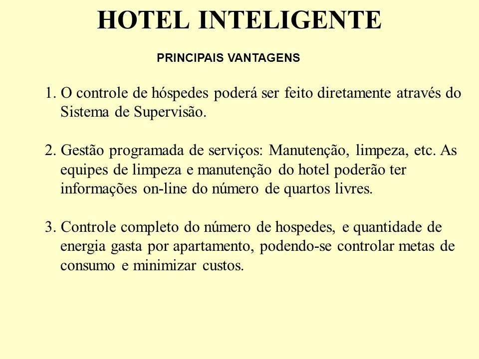 HOTEL INTELIGENTE PRINCIPAIS VANTAGENS 1. Economia de Energia: somente os quartos ocupados terão os equipamentos elétricos ligados. 2. Na existência d