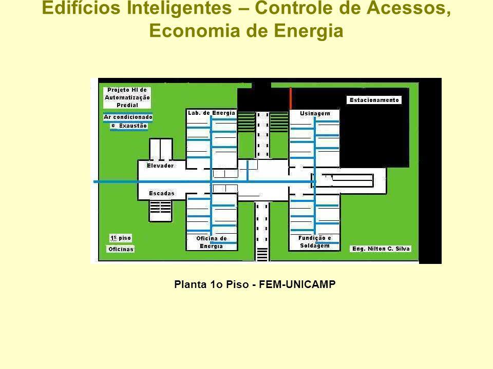 FACULDADE DE ENGENHARIA MECÂNICA Projeto Piloto para Controle de Acessos, Sistema de Iluminação e Refrigeração - FEM-UNICAMP Principais Metas a serem