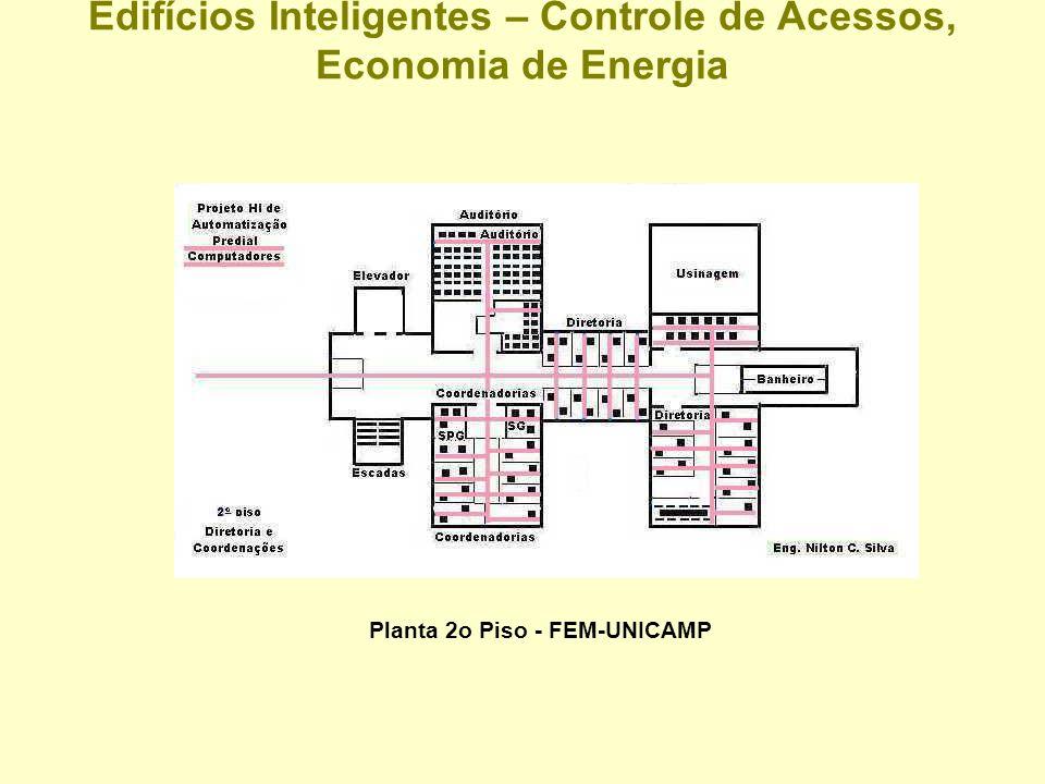 Edifícios Inteligentes – Controle de Acessos, Economia de Energia Planta 1o Piso - FEM-UNICAMP