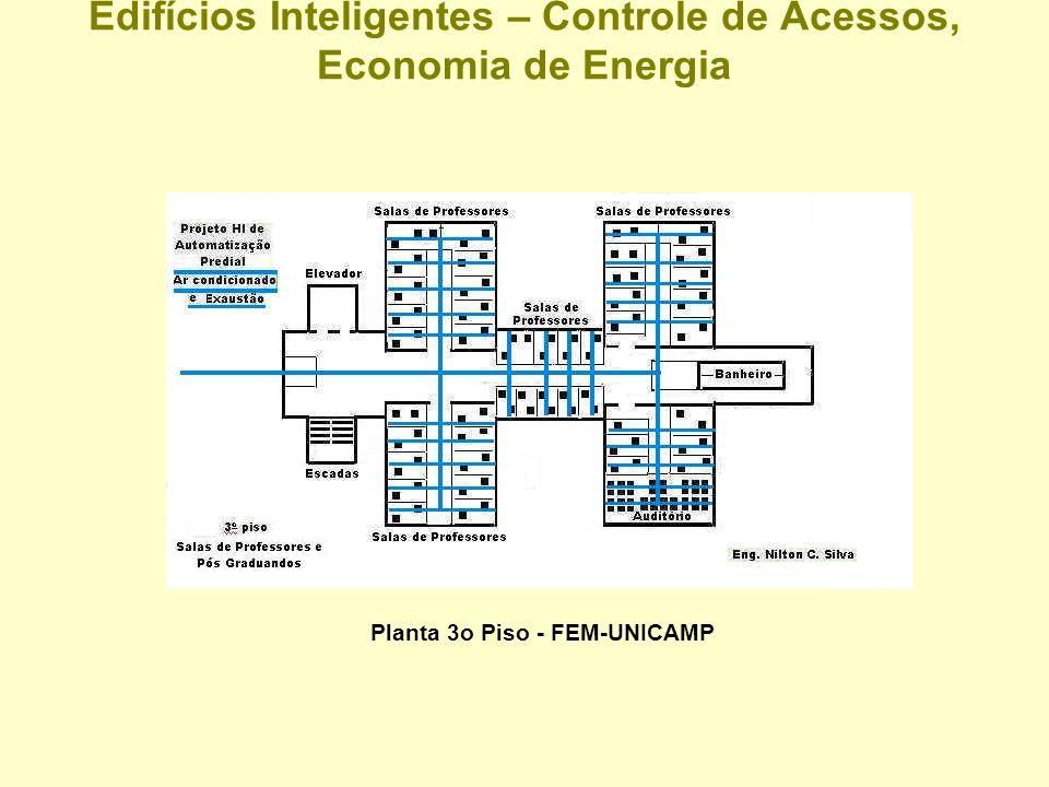 Edifícios Inteligentes – Controle de Acessos, Economia de Energia Planta 2o Piso - FEM-UNICAMP