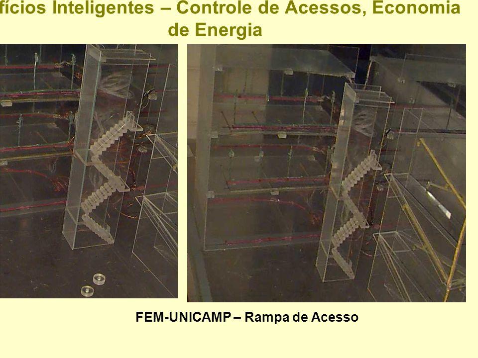 Edifícios Inteligentes – Controle de Acessos, Economia de Energia DOMÓTICA – Detalhe de Aplicação