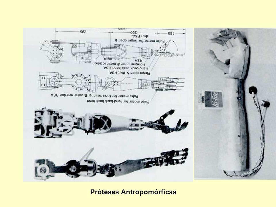 Telesurgery – Robotics device Tele-cirurgia