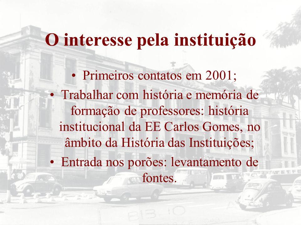 O interesse pela instituição Primeiros contatos em 2001; Trabalhar com história e memória de formação de professores: história institucional da EE Car