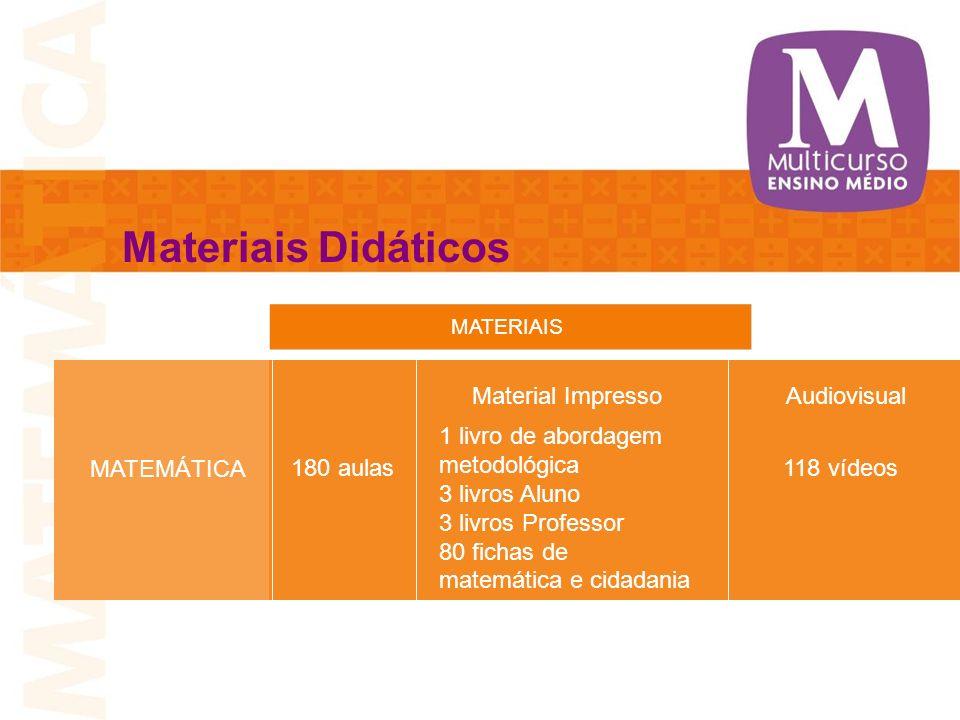 Materiais Didáticos 1 livro de abordagem metodológica 3 livros Aluno 3 livros Professor 80 fichas de matemática e cidadania 118 vídeos180 aulas MATERI