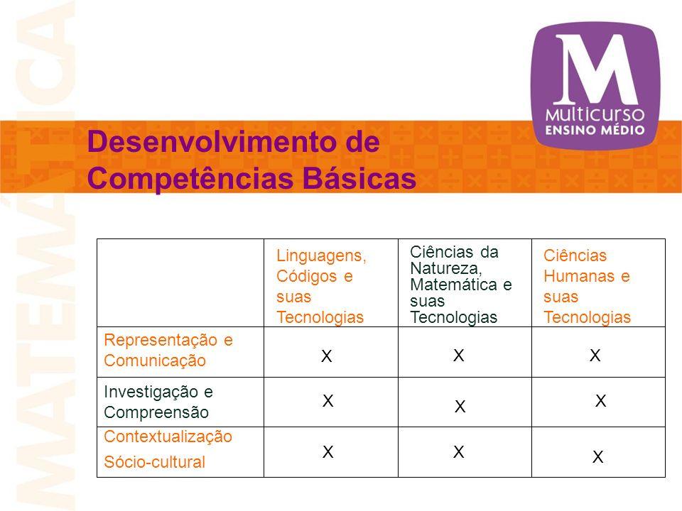 Desenvolvimento de Competências Básicas Linguagens, Códigos e suas Tecnologias Ciências da Natureza, Matemática e suas Tecnologias Ciências Humanas e