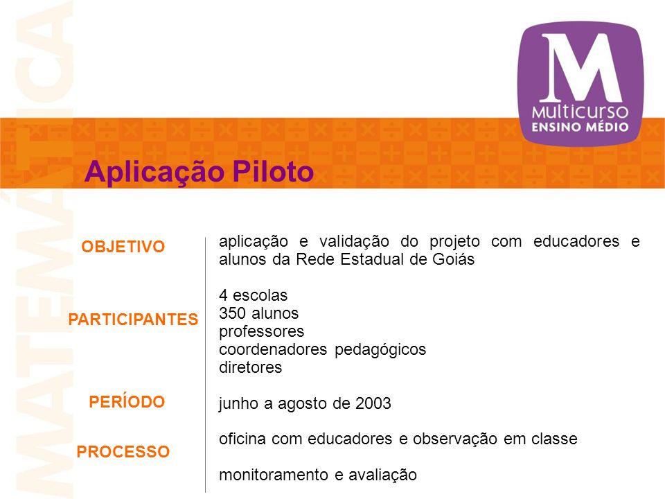Aplicação Piloto aplicação e validação do projeto com educadores e alunos da Rede Estadual de Goiás 4 escolas 350 alunos professores coordenadores ped