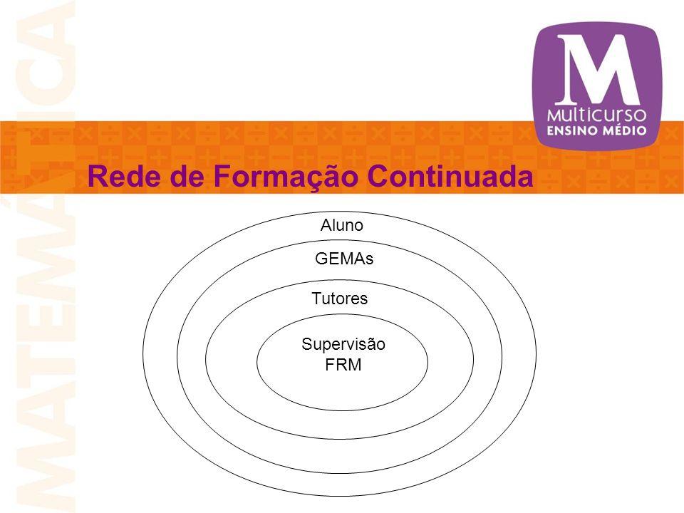 Rede de Formação Continuada Aluno GEMAs Tutores Supervisão FRM