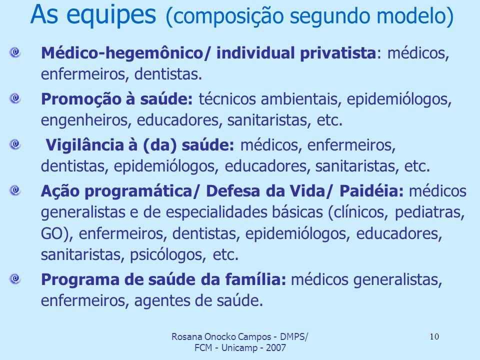 Rosana Onocko Campos - DMPS/ FCM - Unicamp - 2007 10 As equipes (composição segundo modelo) Médico-hegemônico/ individual privatista: médicos, enferme