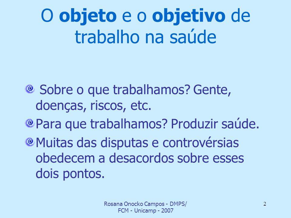 Rosana Onocko Campos - DMPS/ FCM - Unicamp - 2007 2 O objeto e o objetivo de trabalho na saúde Sobre o que trabalhamos? Gente, doenças, riscos, etc. P