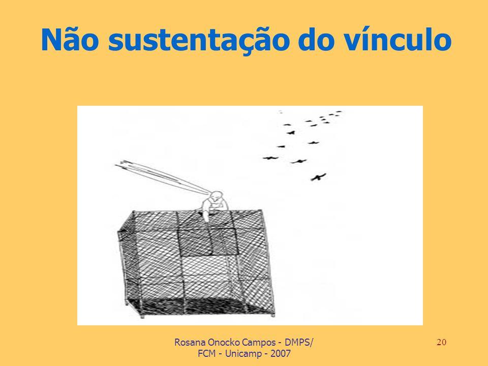 Rosana Onocko Campos - DMPS/ FCM - Unicamp - 2007 20 Não sustentação do vínculo