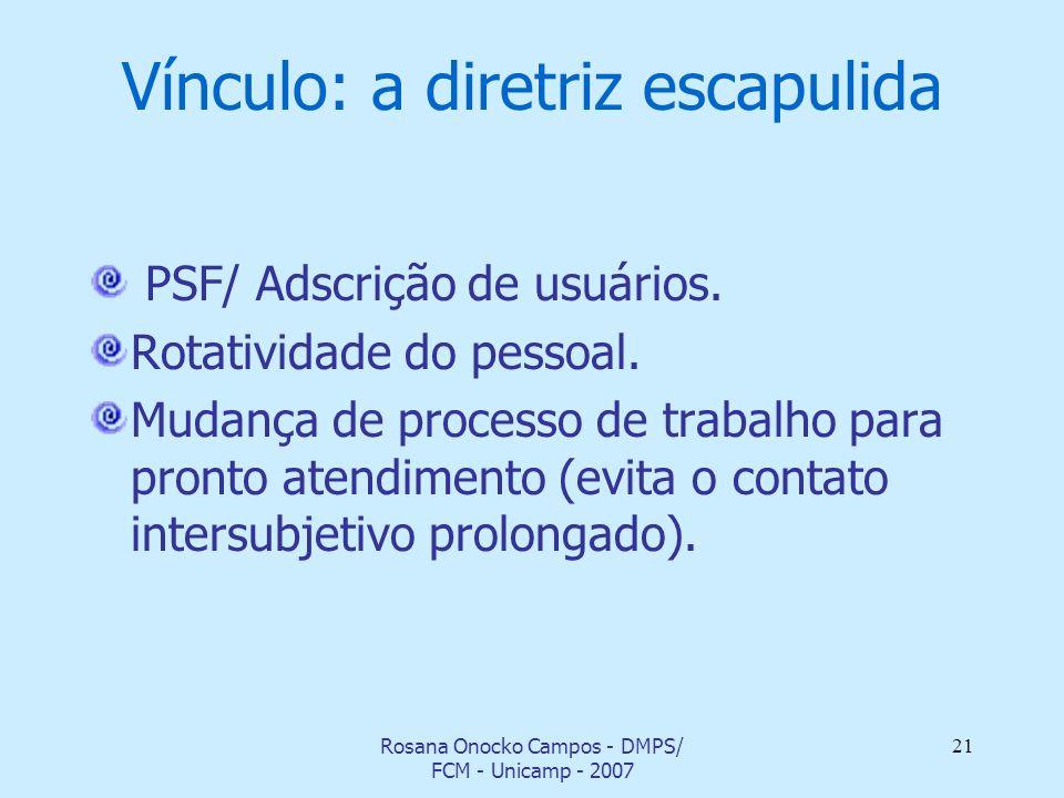 Rosana Onocko Campos - DMPS/ FCM - Unicamp - 2007 21 Vínculo: a diretriz escapulida PSF/ Adscrição de usuários. Rotatividade do pessoal. Mudança de pr