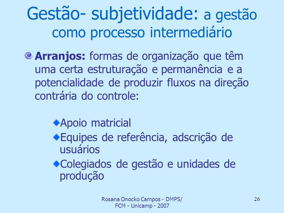 Rosana Onocko Campos - DMPS/ FCM - Unicamp - 2007 26 Gestão- subjetividade: a gestão como processo intermediário Arranjos: formas de organização que t