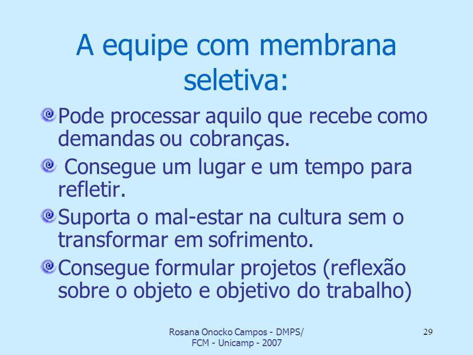 Rosana Onocko Campos - DMPS/ FCM - Unicamp - 2007 29 A equipe com membrana seletiva: Pode processar aquilo que recebe como demandas ou cobranças. Cons