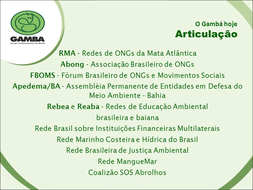 O Gambá hoje Articulação RMA - Redes de ONGs da Mata Atlântica Abong - Associação Brasileiro de ONGs FBOMS - Fórum Brasileiro de ONGs e Movimentos Sociais Apedema/BA - Assembléia Permanente de Entidades em Defesa do Meio Ambiente - Bahia Rebea e Reaba - Redes de Educação Ambiental brasileira e baiana Rede Brasil sobre Instituições Financeiras Multilaterais Rede Marinho Costeira e Hídrica do Brasil Rede Brasileira de Justiça Ambiental Rede MangueMar Coalizão SOS Abrolhos