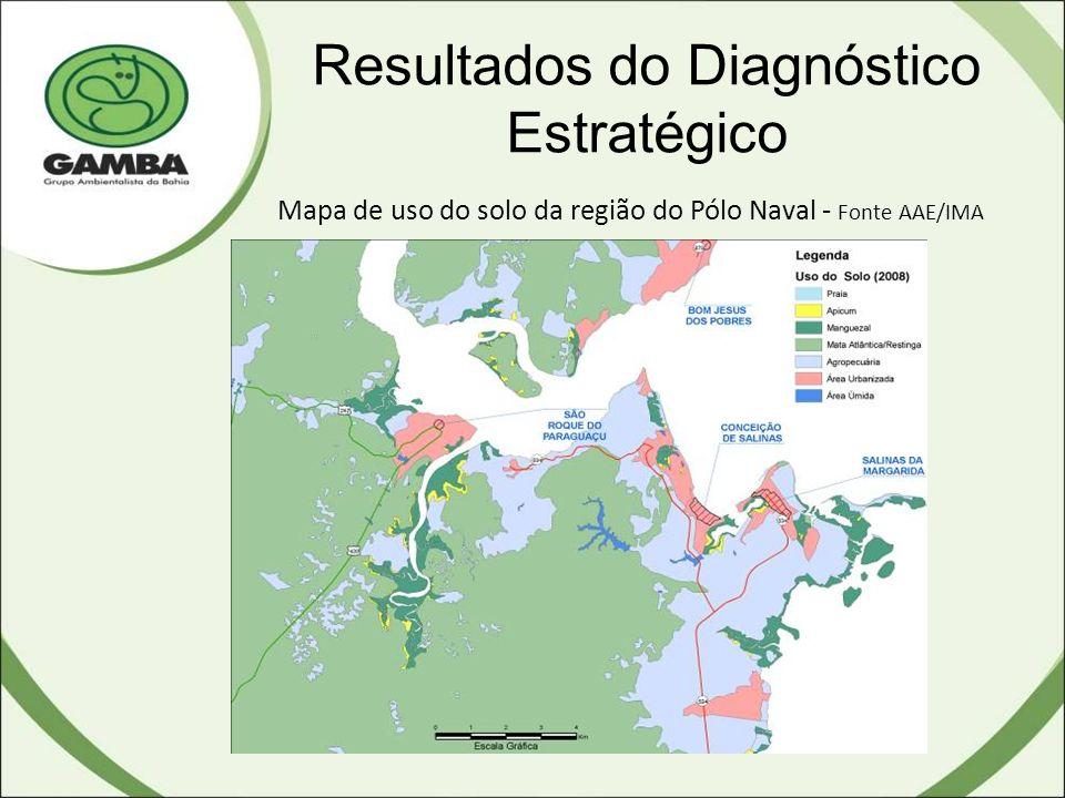Resultados do Diagnóstico Estratégico Mapa de uso do solo da região do Pólo Naval - Fonte AAE/IMA