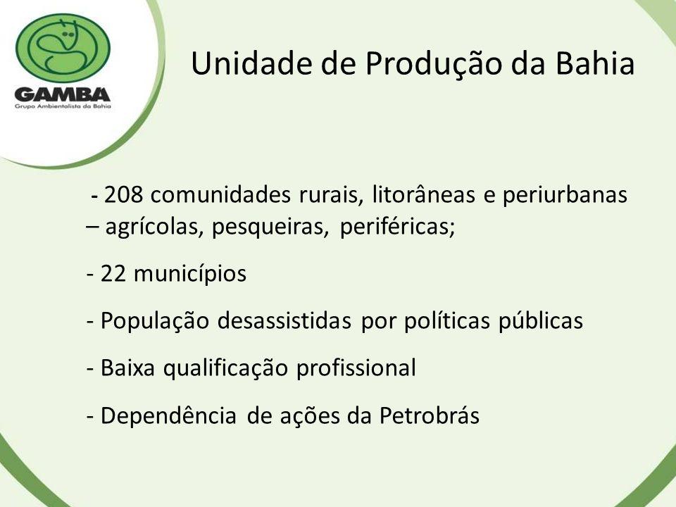 Unidade de Produção da Bahia - 208 comunidades rurais, litorâneas e periurbanas – agrícolas, pesqueiras, periféricas; - 22 municípios - População desassistidas por políticas públicas - Baixa qualificação profissional - Dependência de ações da Petrobrás
