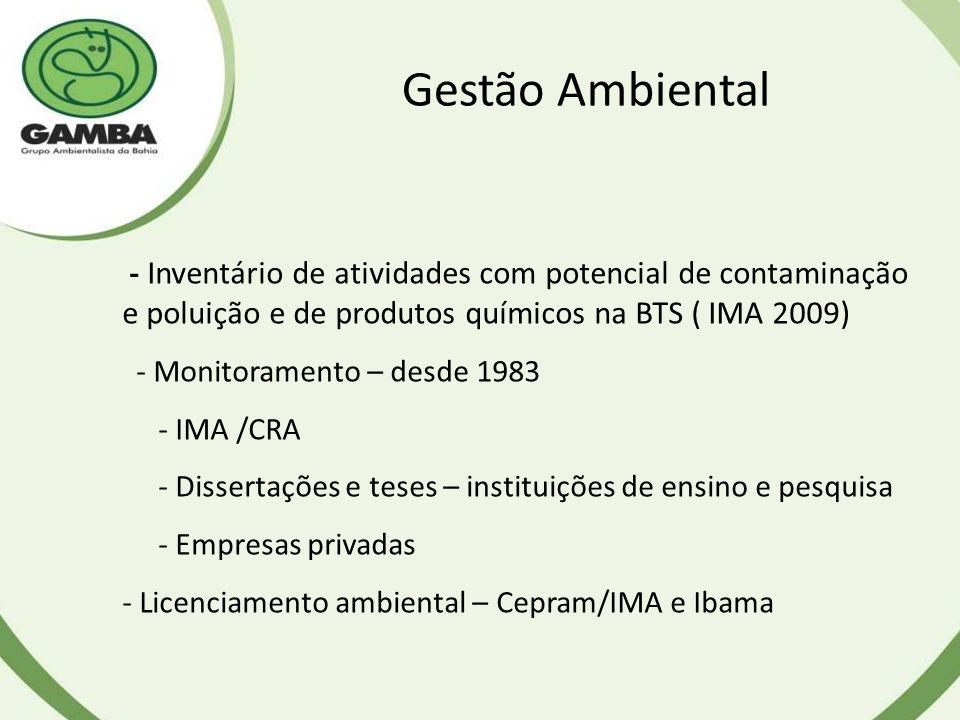 Gestão Ambiental - Inventário de atividades com potencial de contaminação e poluição e de produtos químicos na BTS ( IMA 2009) - Monitoramento – desde 1983 - IMA /CRA - Dissertações e teses – instituições de ensino e pesquisa - Empresas privadas - Licenciamento ambiental – Cepram/IMA e Ibama
