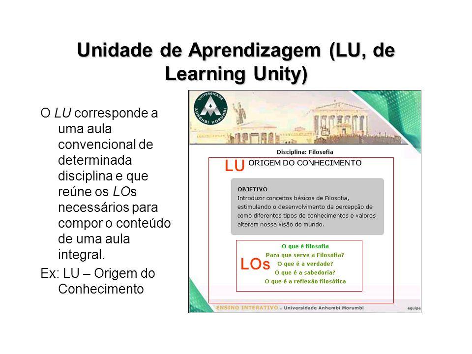 LOs – Objetos de Aprendizagem Os 5 tópicos acima que formam a LU – Origem do Conhecimento são as LOs, ou objetos de aprendizagem.