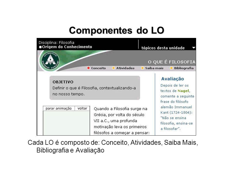 Acessando a LU e suas LOs Clique na imagem