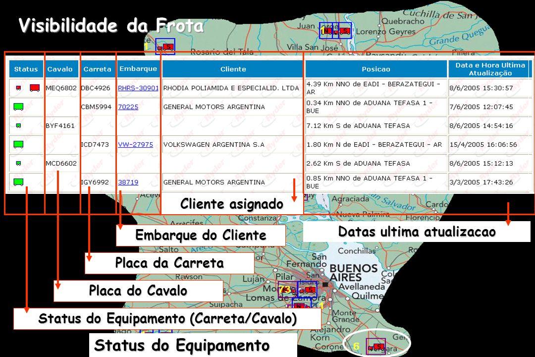 Status do Equipamento Visibilidade da Frota Datas ultima atualizacao Cliente asignado Embarque do Cliente Placa da Carreta Placa do Cavalo Status do Equipamento (Carreta/Cavalo)
