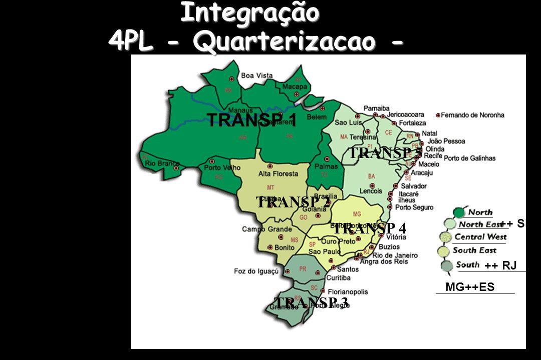 TRANSP 1 TRANSP 2 TRANSP 5 ++ SP TRANSP 3 ++ RJ MG++ES TRANSP 4Integração 4PL - Quarterizacao -