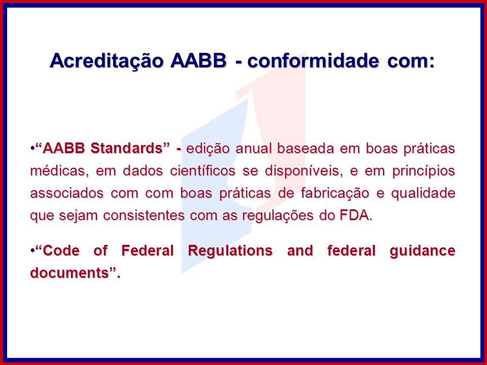 AABB Standards - edição anual baseada em boas práticas médicas, em dados científicos se disponíveis, e em princípios associados com com boas práticas
