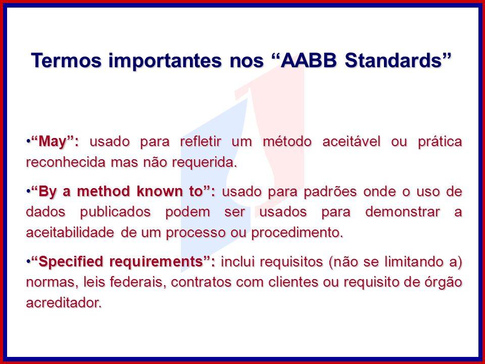 May: usado para refletir um método aceitável ou prática reconhecida mas não requerida.May: usado para refletir um método aceitável ou prática reconhec