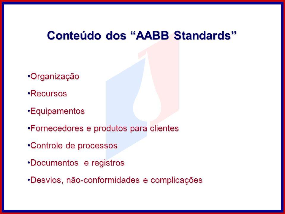 OrganizaçãoOrganização RecursosRecursos EquipamentosEquipamentos Fornecedores e produtos para clientesFornecedores e produtos para clientes Controle d