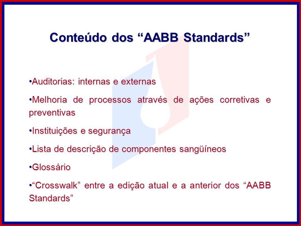Auditorias: internas e externasAuditorias: internas e externas Melhoria de processos através de ações corretivas e preventivasMelhoria de processos at