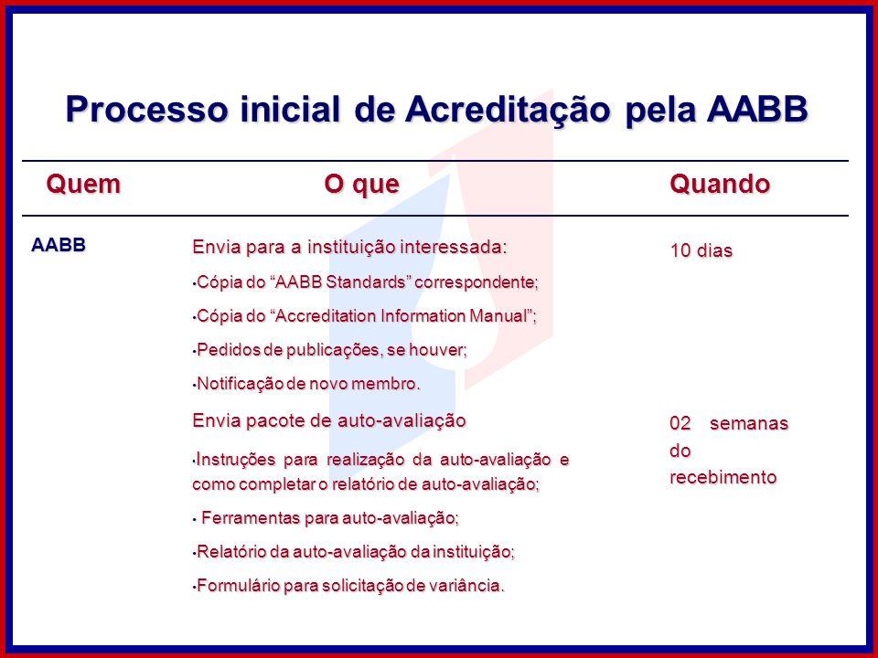 Processo inicial de Acreditação pela AABB AABB Envia para a instituição interessada: Cópia do AABB Standards correspondente; Cópia do AABB Standards c
