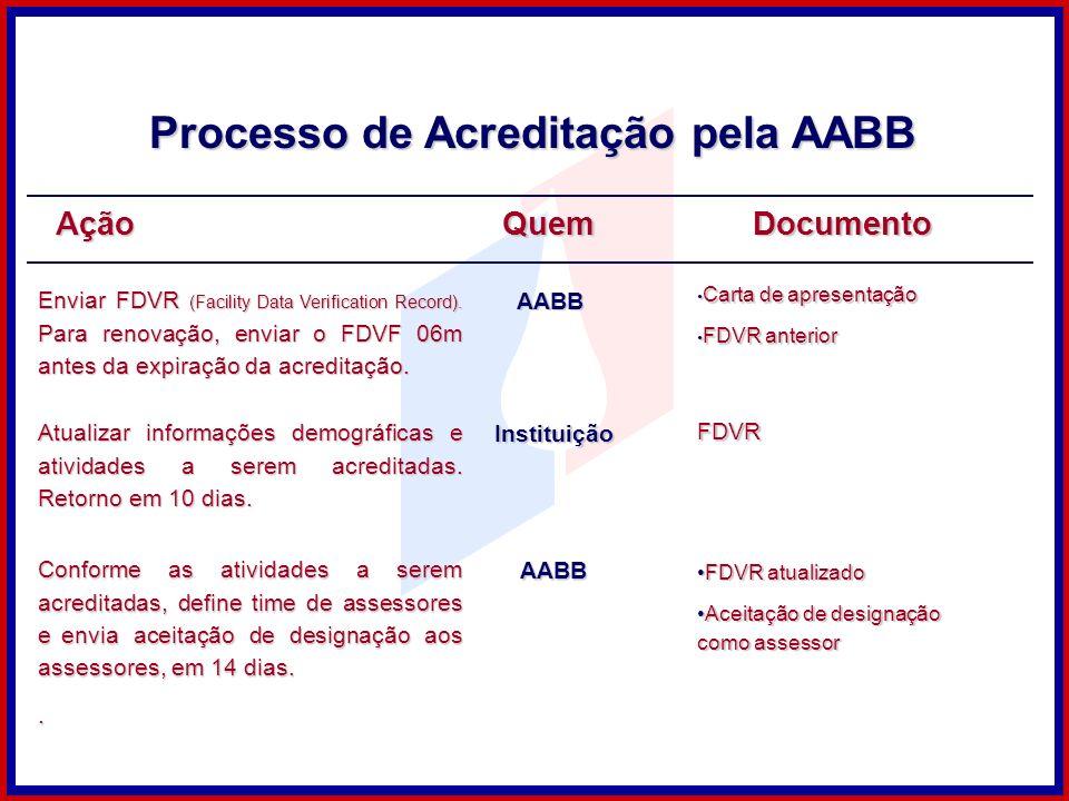 Processo de Acreditação pela AABB Enviar FDVR (Facility Data Verification Record). Para renovação, enviar o FDVF 06m antes da expiração da acreditação