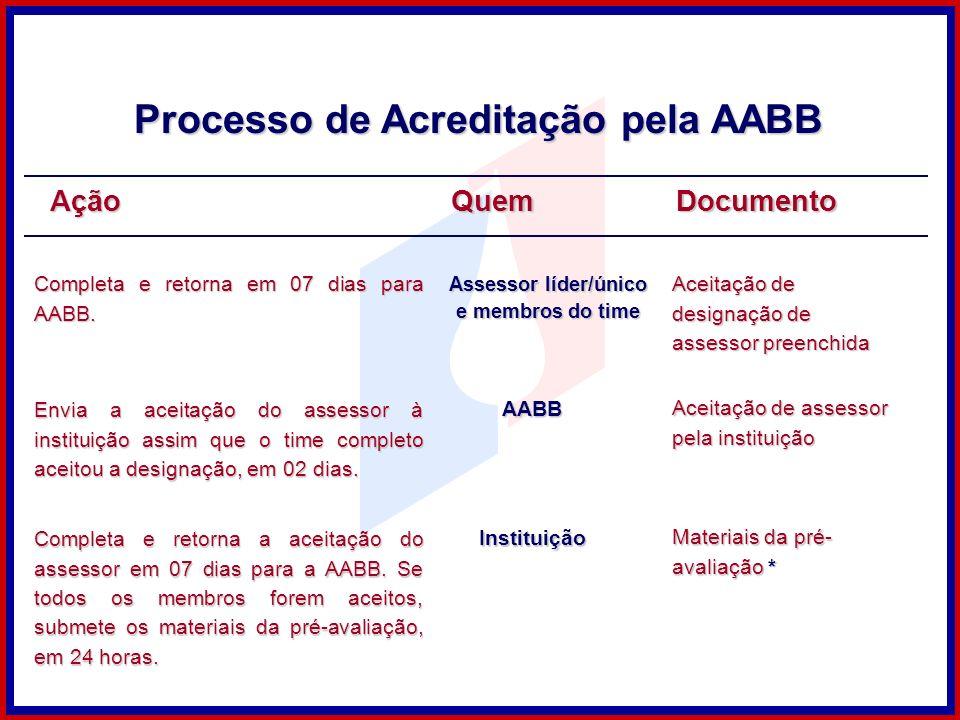 Ação Completa e retorna em 07 dias para AABB. Assessor líder/único e membros do time Aceitação de designação de assessor preenchida Envia a aceitação