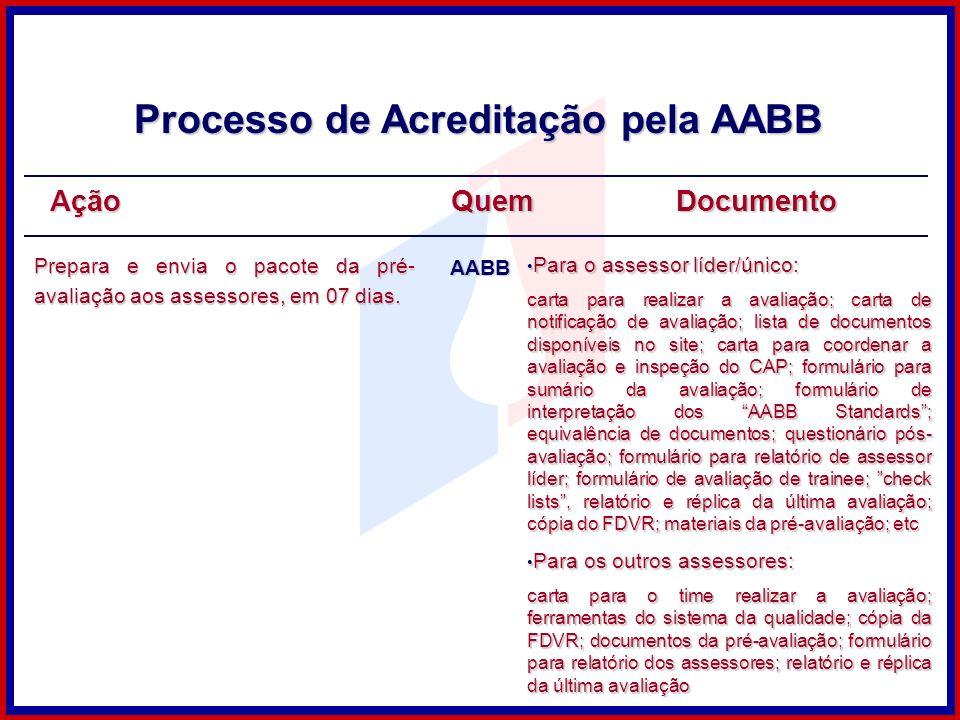 Ação Prepara e envia o pacote da pré- avaliação aos assessores, em 07 dias. AABB Para o assessor líder/único: Para o assessor líder/único: carta para