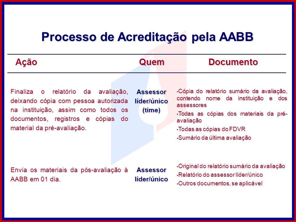AçãoQuem Finaliza o relatório da avaliação, deixando cópia com pessoa autorizada na instituição, assim como todos os documentos, registros e cópias do