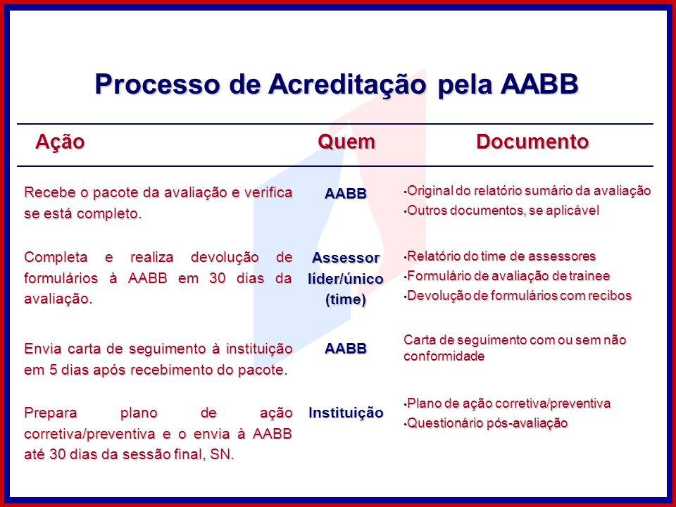 AçãoQuem Recebe o pacote da avaliação e verifica se está completo. AABB Completa e realiza devolução de formulários à AABB em 30 dias da avaliação. As