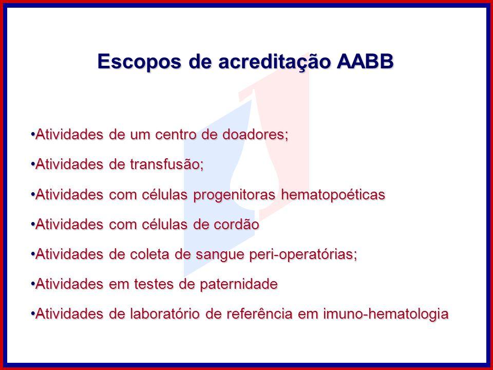 Escopos de acreditação AABB Atividades de um centro de doadores;Atividades de um centro de doadores; Atividades de transfusão;Atividades de transfusão