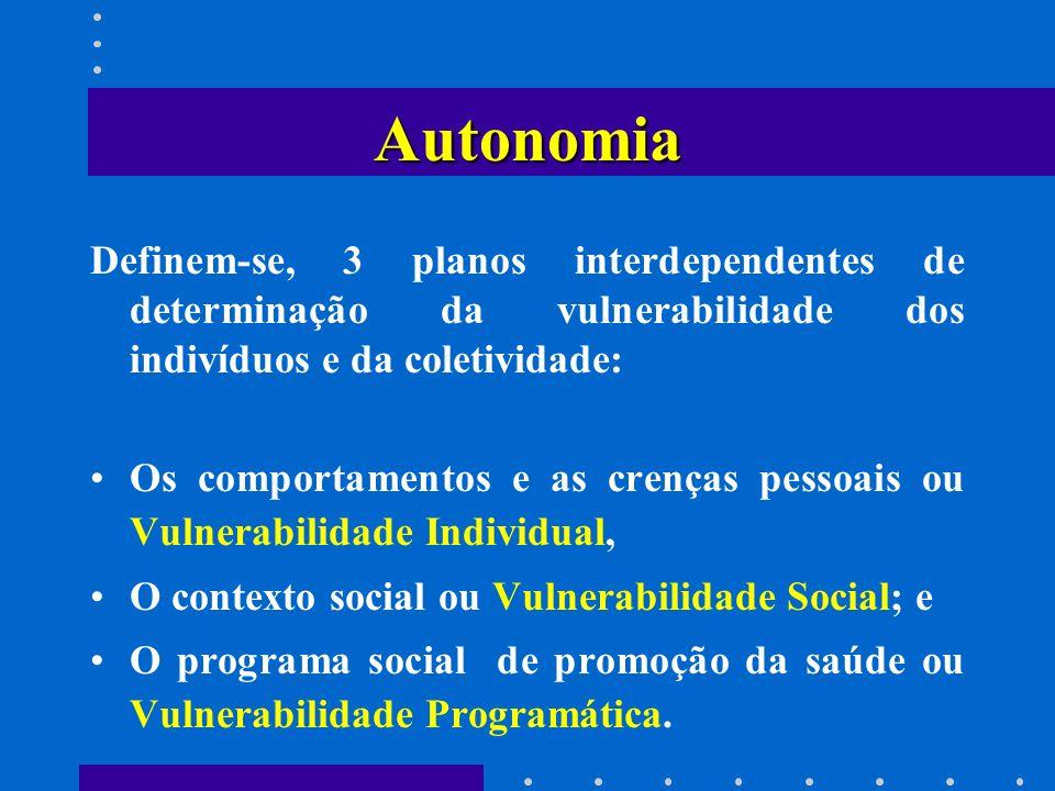 Autonomia Definem-se, 3 planos interdependentes de determinação da vulnerabilidade dos indivíduos e da coletividade: Os comportamentos e as crenças pe