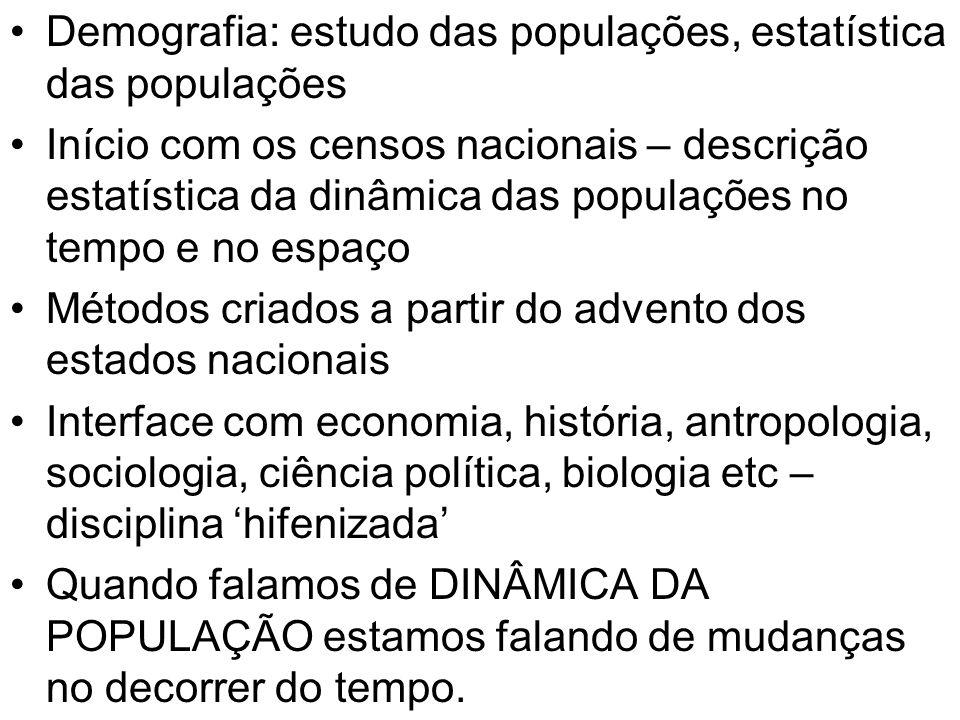 Demografia: estudo das populações, estatística das populações Início com os censos nacionais – descrição estatística da dinâmica das populações no tem