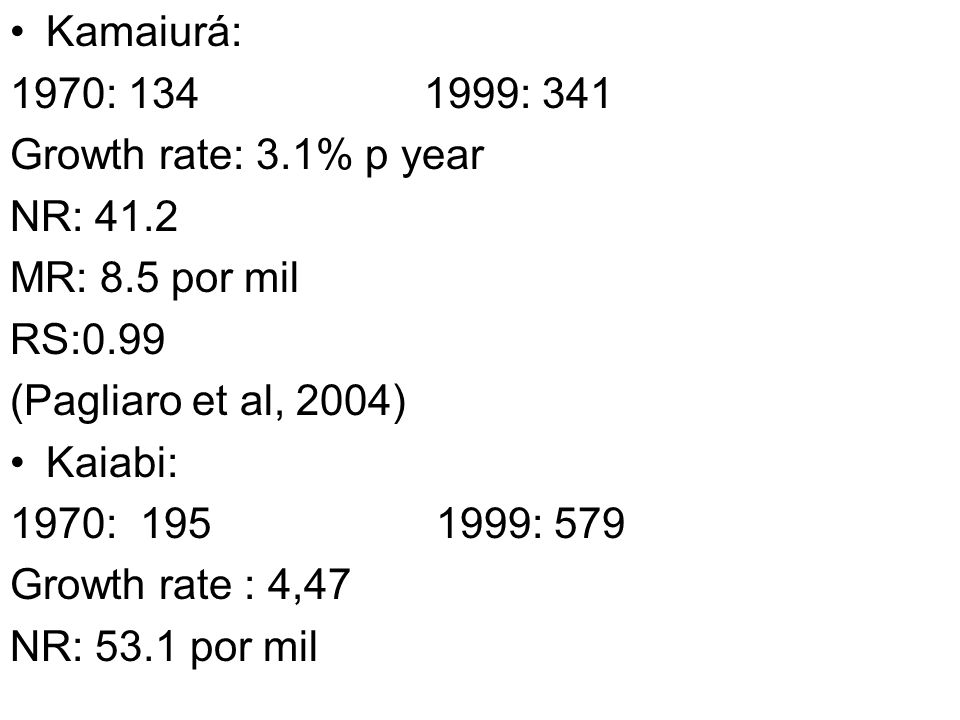 Kamaiurá: 1970: 134 1999: 341 Growth rate: 3.1% p year NR: 41.2 MR: 8.5 por mil RS:0.99 (Pagliaro et al, 2004) Kaiabi: 1970: 195 1999: 579 Growth rate