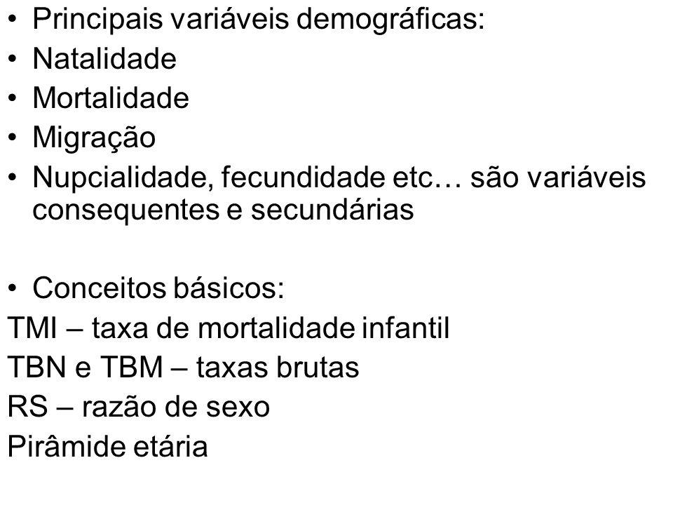 Principais variáveis demográficas: Natalidade Mortalidade Migração Nupcialidade, fecundidade etc… são variáveis consequentes e secundárias Conceitos b