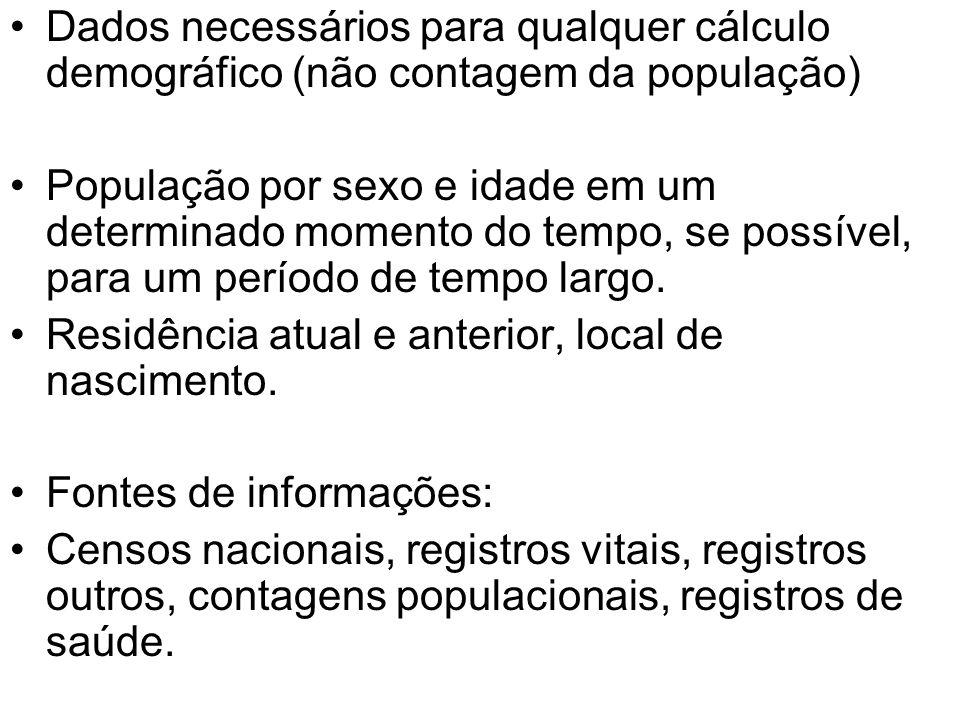 População Indígena - 1991 - 2000 regiões e UF19912000*ISA Sudeste30.586156.13410.335 Minas Gerais6.11450.3816.045 Espírito Santo2.35210.3451.786 Rio de Janeiro8.95333.389335 São Paulo13.16762.0192.169 Sul30.33250.89127.934 Paraná10.97419.6369.718 Santa Catarina4.8831.5156.440 Rio Grande do Sul14.47529.73911.776