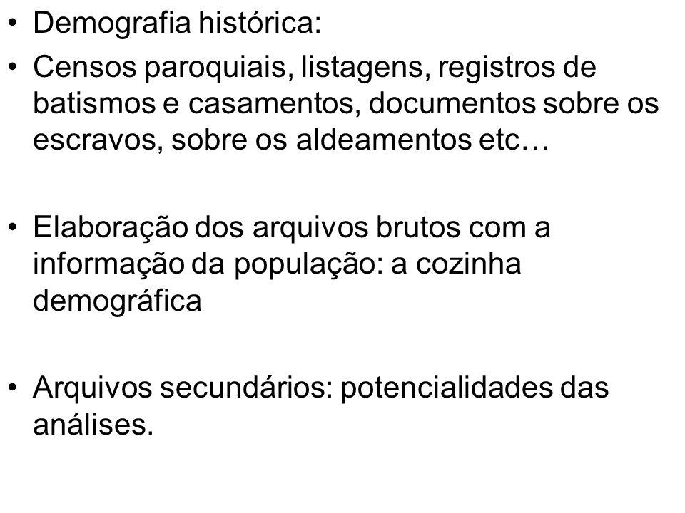 Demografia histórica: Censos paroquiais, listagens, registros de batismos e casamentos, documentos sobre os escravos, sobre os aldeamentos etc… Elabor