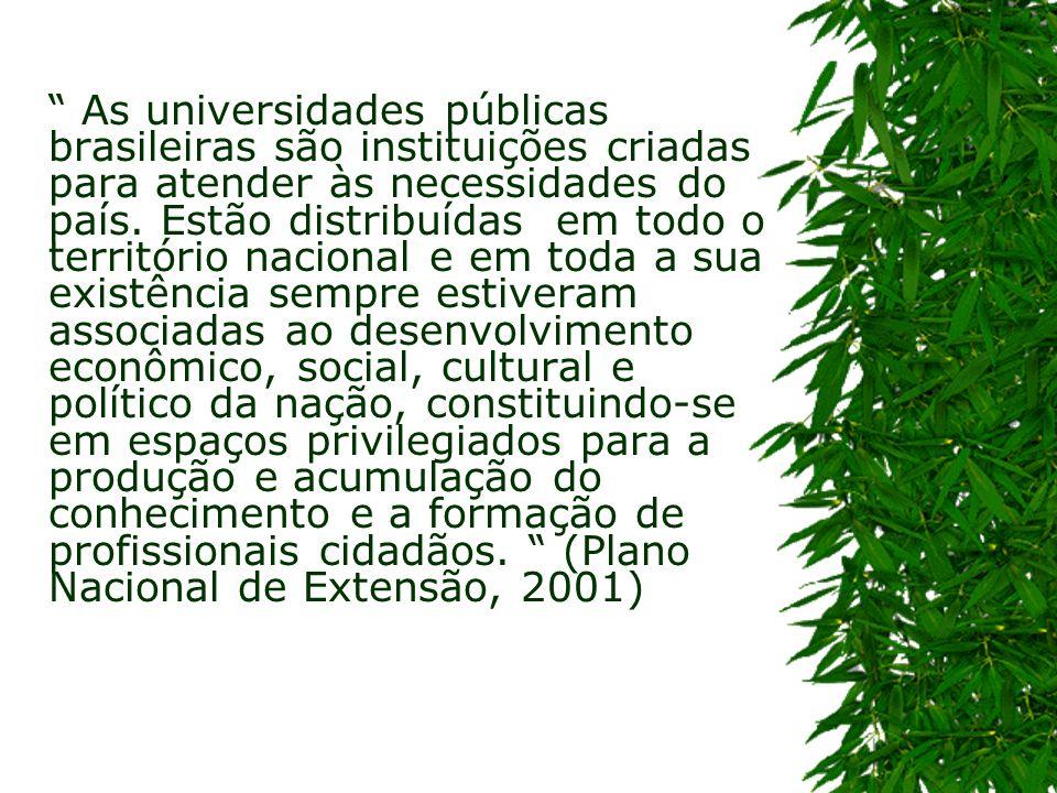 As universidades públicas brasileiras são instituições criadas para atender às necessidades do país. Estão distribuídas em todo o território nacional