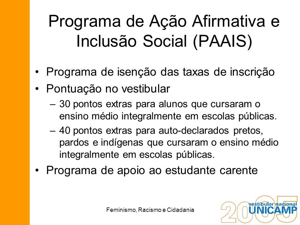 Feminismo, Racismo e Cidadania Programa de Ação Afirmativa e Inclusão Social (PAAIS) Programa de isenção das taxas de inscrição Pontuação no vestibula