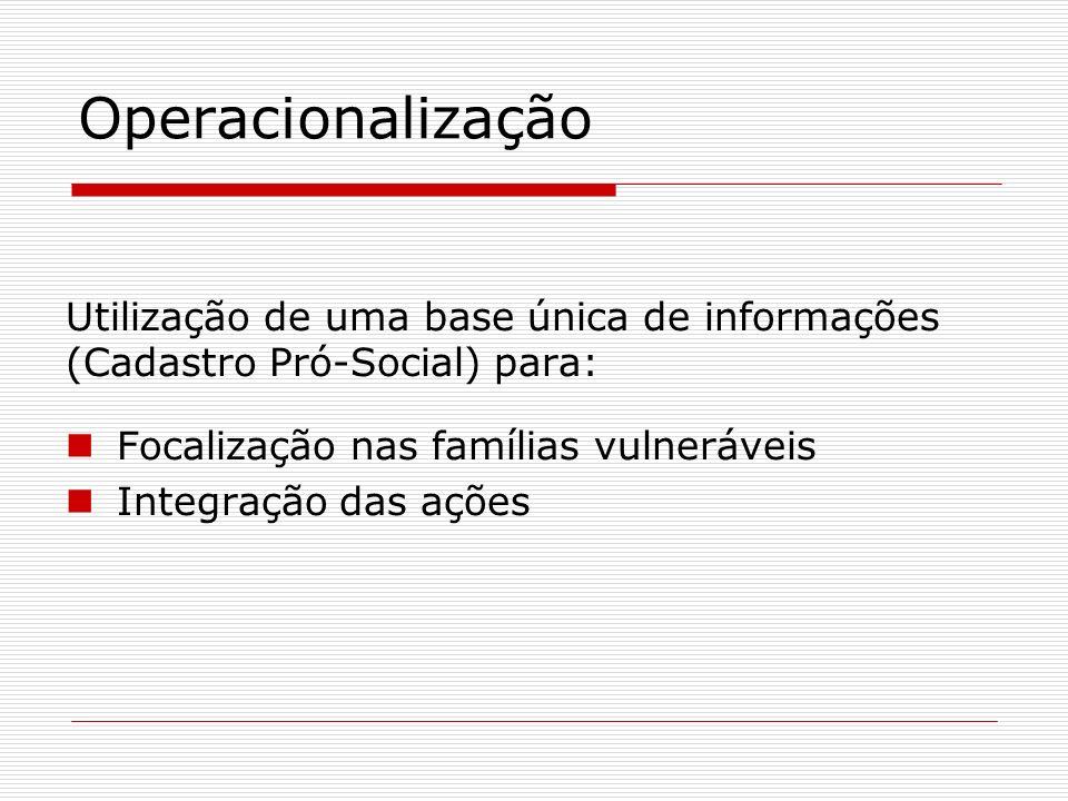 Operacionalização Utilização de uma base única de informações (Cadastro Pró-Social) para: Focalização nas famílias vulneráveis Integração das ações
