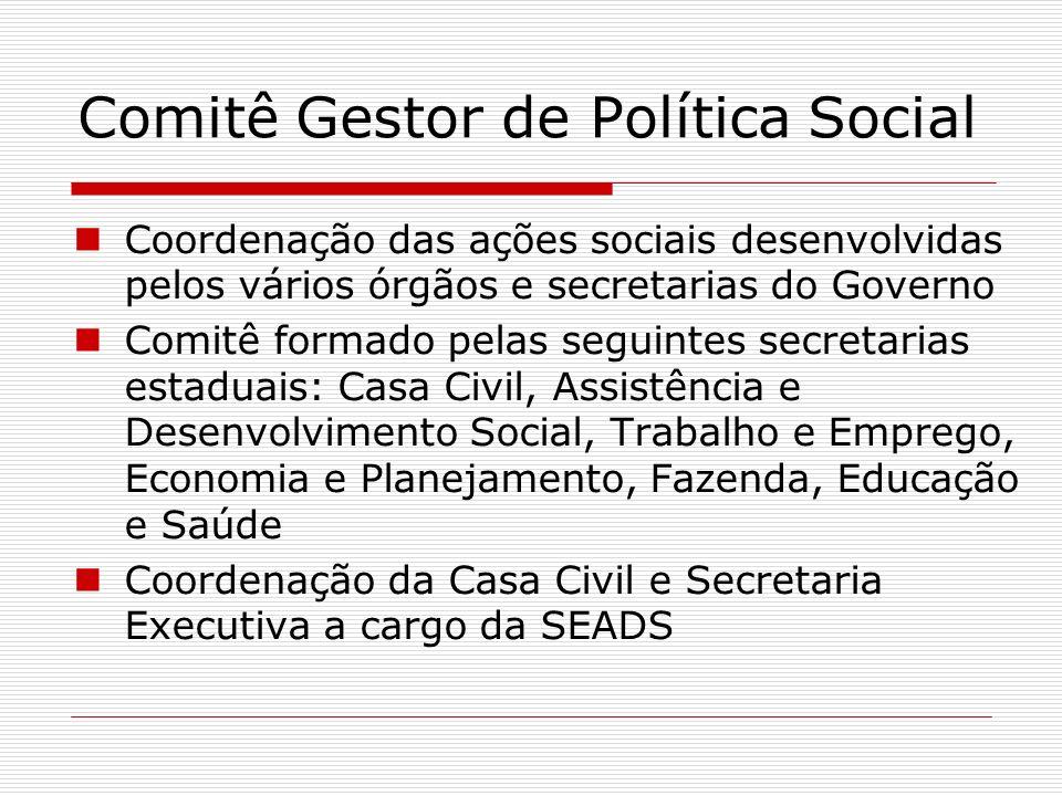 Comitê Gestor de Política Social Coordenação das ações sociais desenvolvidas pelos vários órgãos e secretarias do Governo Comitê formado pelas seguint